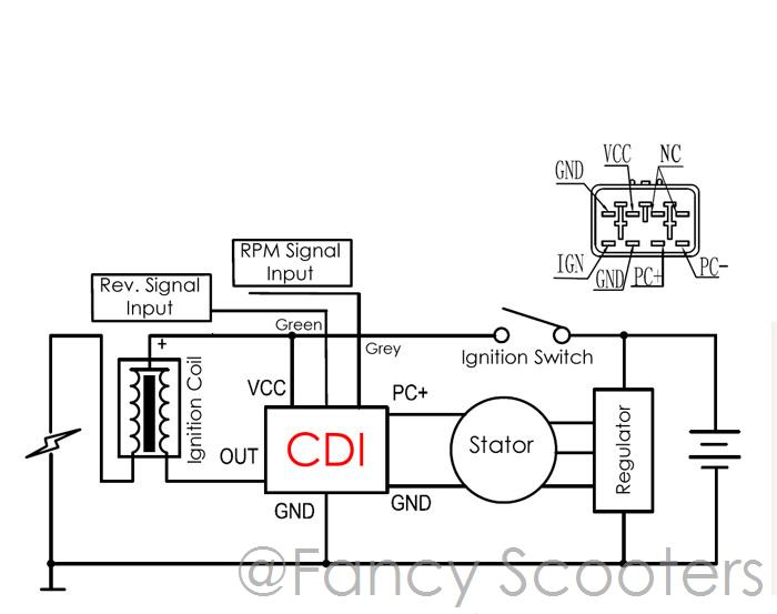 item05150cdi_03 linhai 260cc atv wiring diagram atv wiring diagram instructions  at crackthecode.co